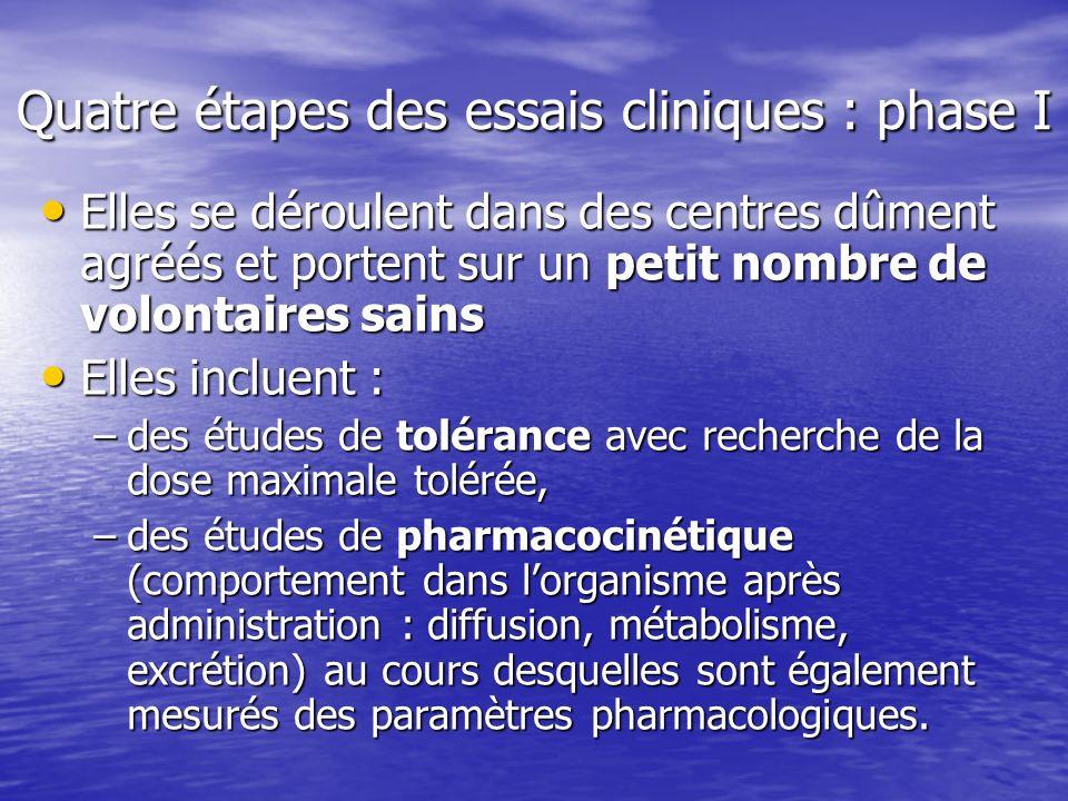 Procédures d enregistrement à l extérieur de l Union Européenne Les laboratoires pharmaceutiques souhaitant commercialiser leurs produits hors Union Européenne doivent à nouveau déposer des dossiers de demande d enregistrement auprès des autorités nationales des pays concernés.