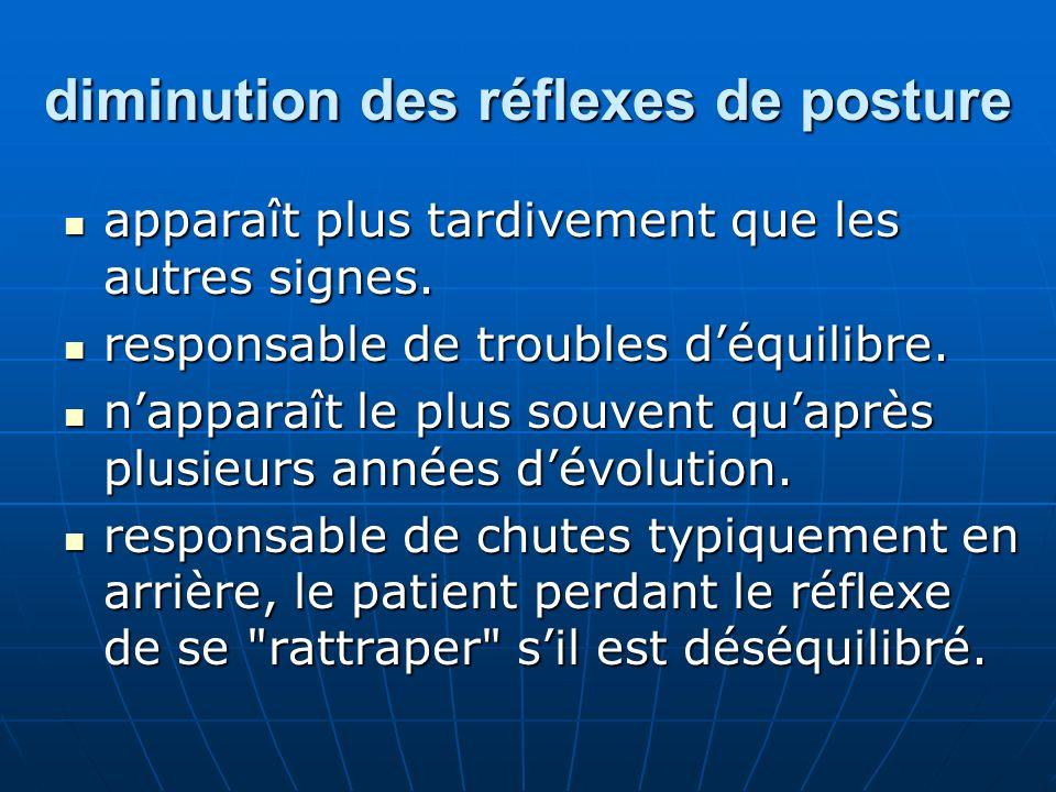 diminution des réflexes de posture apparaît plus tardivement que les autres signes. apparaît plus tardivement que les autres signes. responsable de tr