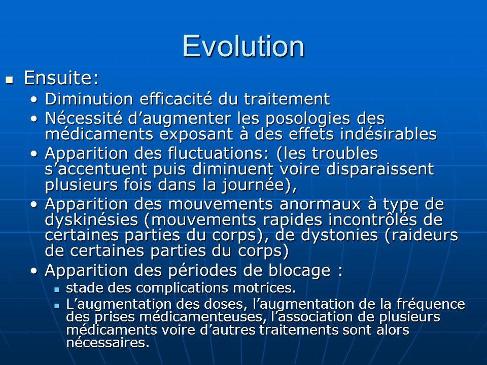 Evolution Ensuite: Ensuite: Diminution efficacité du traitementDiminution efficacité du traitement Nécessité daugmenter les posologies des médicaments
