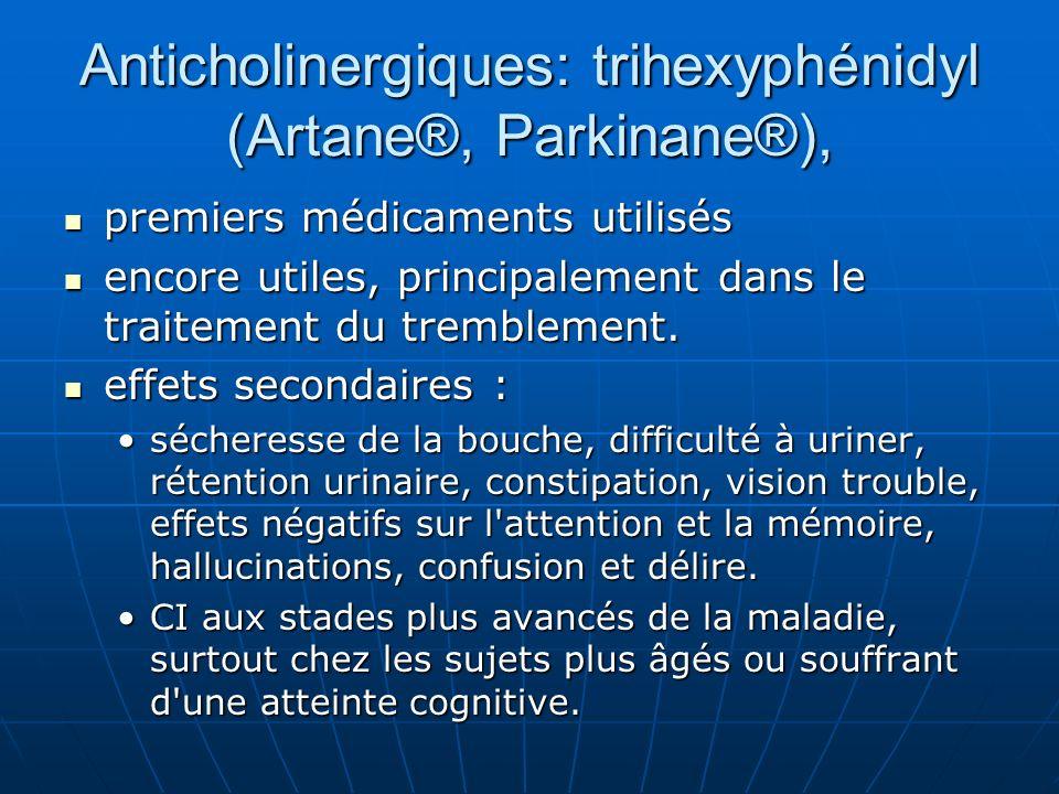 Anticholinergiques: trihexyphénidyl (Artane®, Parkinane®), premiers médicaments utilisés premiers médicaments utilisés encore utiles, principalement d