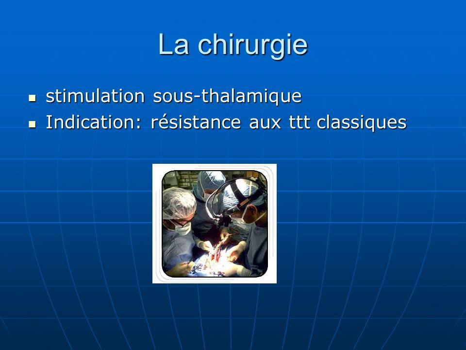 La chirurgie stimulation sous-thalamique stimulation sous-thalamique Indication: résistance aux ttt classiques Indication: résistance aux ttt classiqu