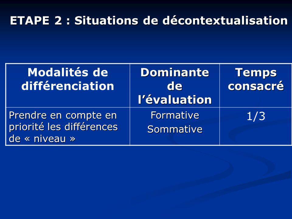 ETAPE 2 : Situations de décontextualisation Modalités de différenciation Dominante de lévaluation Temps consacré Prendre en compte en priorité les dif