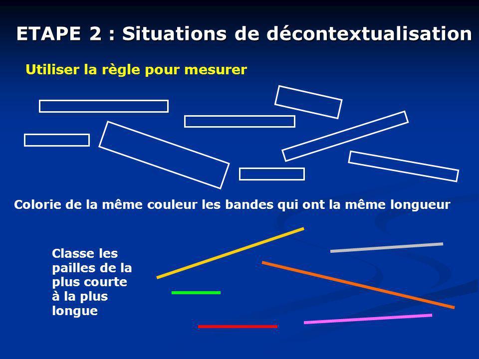 ETAPE 2 : Situations de décontextualisation Utiliser la règle pour mesurer Colorie de la même couleur les bandes qui ont la même longueur Classe les pailles de la plus courte à la plus longue