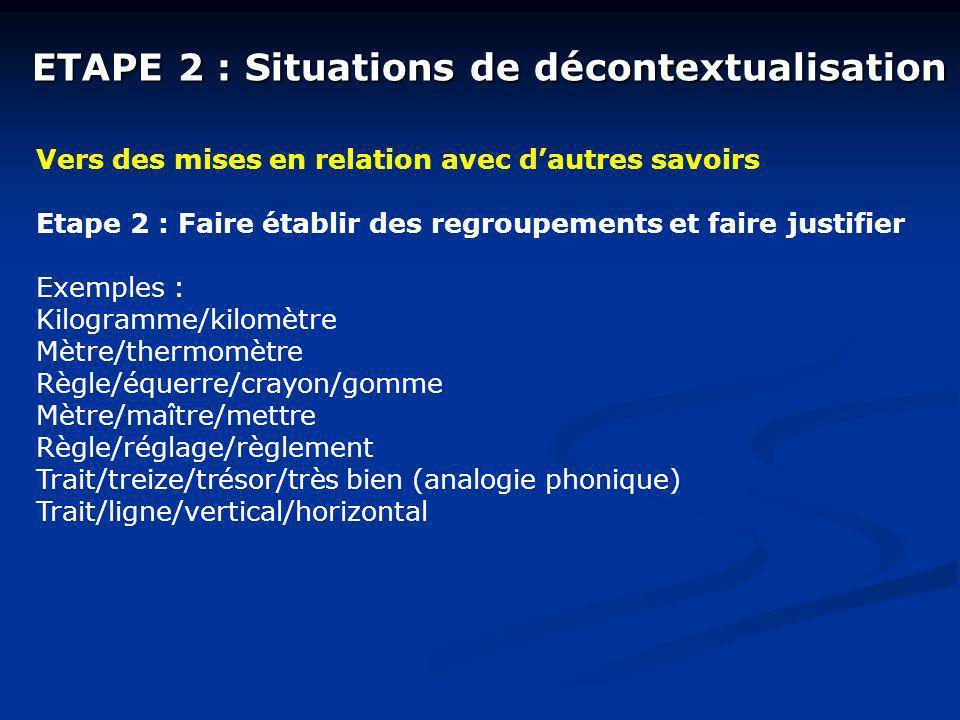 ETAPE 2 : Situations de décontextualisation Vers des mises en relation avec dautres savoirs Etape 2 : Faire établir des regroupements et faire justifier Exemples : Kilogramme/kilomètre Mètre/thermomètre Règle/équerre/crayon/gomme Mètre/maître/mettre Règle/réglage/règlement Trait/treize/trésor/très bien (analogie phonique) Trait/ligne/vertical/horizontal