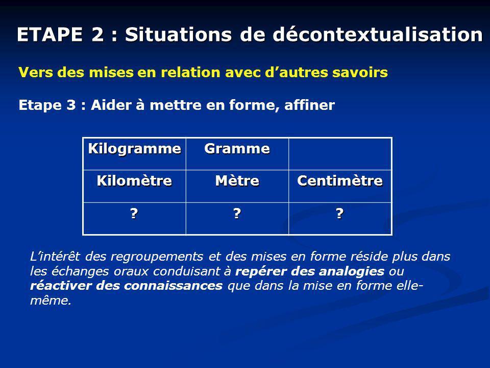 ETAPE 2 : Situations de décontextualisation Vers des mises en relation avec dautres savoirs Etape 3 : Aider à mettre en forme, affiner KilogrammeGramme KilomètreMètreCentimètre ??.