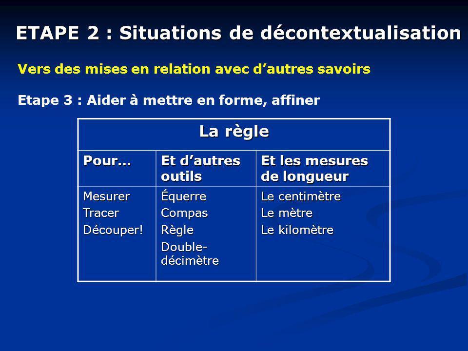 ETAPE 2 : Situations de décontextualisation Vers des mises en relation avec dautres savoirs Etape 3 : Aider à mettre en forme, affiner La règle Pour…