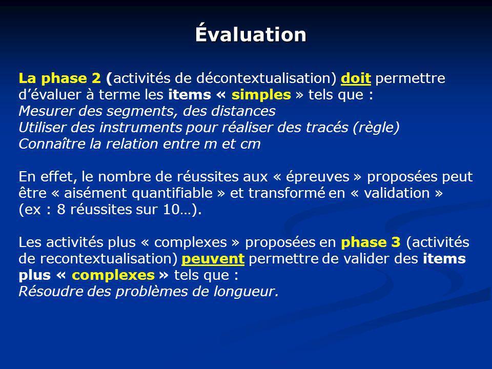 Évaluation La phase 2 (activités de décontextualisation) doit permettre dévaluer à terme les items « simples » tels que : Mesurer des segments, des distances Utiliser des instruments pour réaliser des tracés (règle) Connaître la relation entre m et cm En effet, le nombre de réussites aux « épreuves » proposées peut être « aisément quantifiable » et transformé en « validation » (ex : 8 réussites sur 10…).