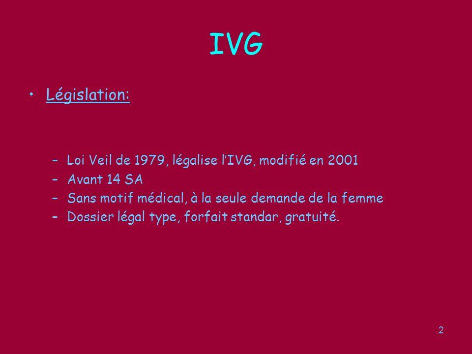 3 IVG Première consultation: -Formule la demande dIVG Réorienter le cas échéant, mineure accompagnée -délai de 1 sem de reflexion, sauf si terme limite.