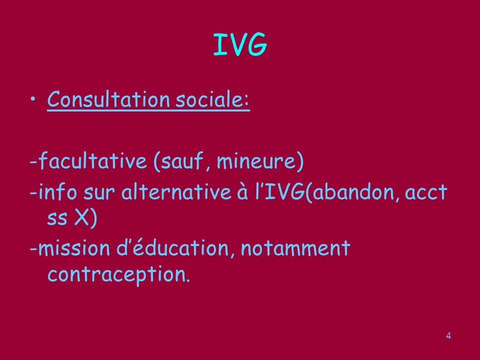 5 IVG IVG médicamenteuse: -autorisée jusquà 7 SA (LCC<10mm).
