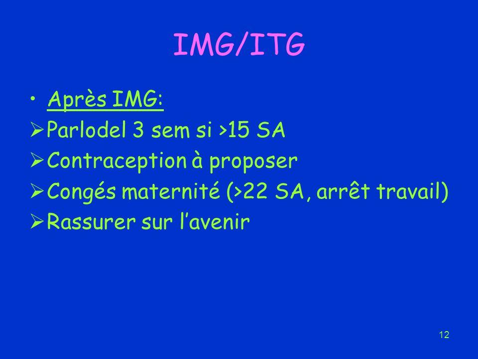 12 IMG/ITG Après IMG: Parlodel 3 sem si >15 SA Contraception à proposer Congés maternité (>22 SA, arrêt travail) Rassurer sur lavenir