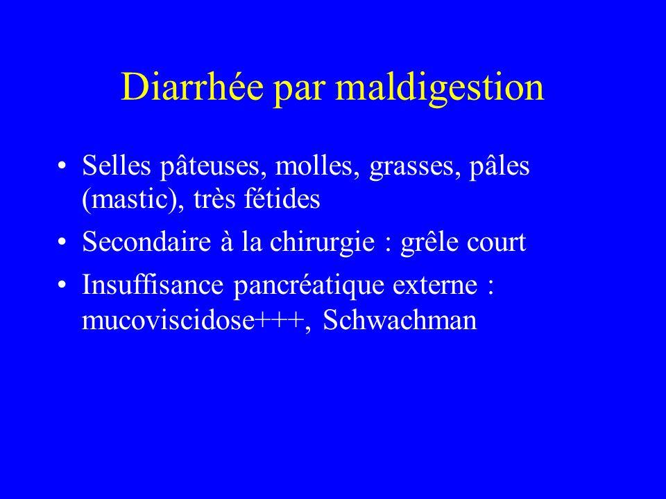 Diarrhée par maldigestion Selles pâteuses, molles, grasses, pâles (mastic), très fétides Secondaire à la chirurgie : grêle court Insuffisance pancréat