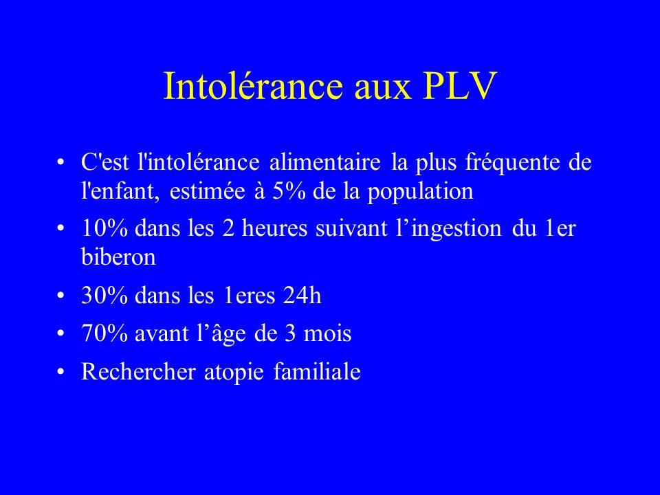 Intolérance aux PLV C'est l'intolérance alimentaire la plus fréquente de l'enfant, estimée à 5% de la population 10% dans les 2 heures suivant lingest