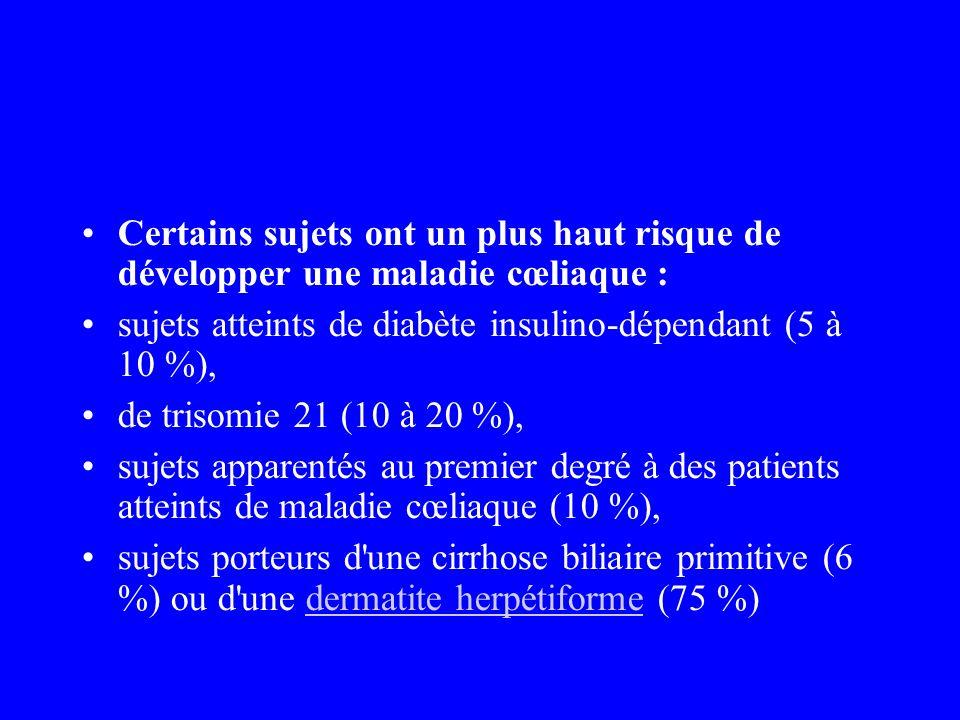 Certains sujets ont un plus haut risque de développer une maladie cœliaque : sujets atteints de diabète insulino-dépendant (5 à 10 %), de trisomie 21