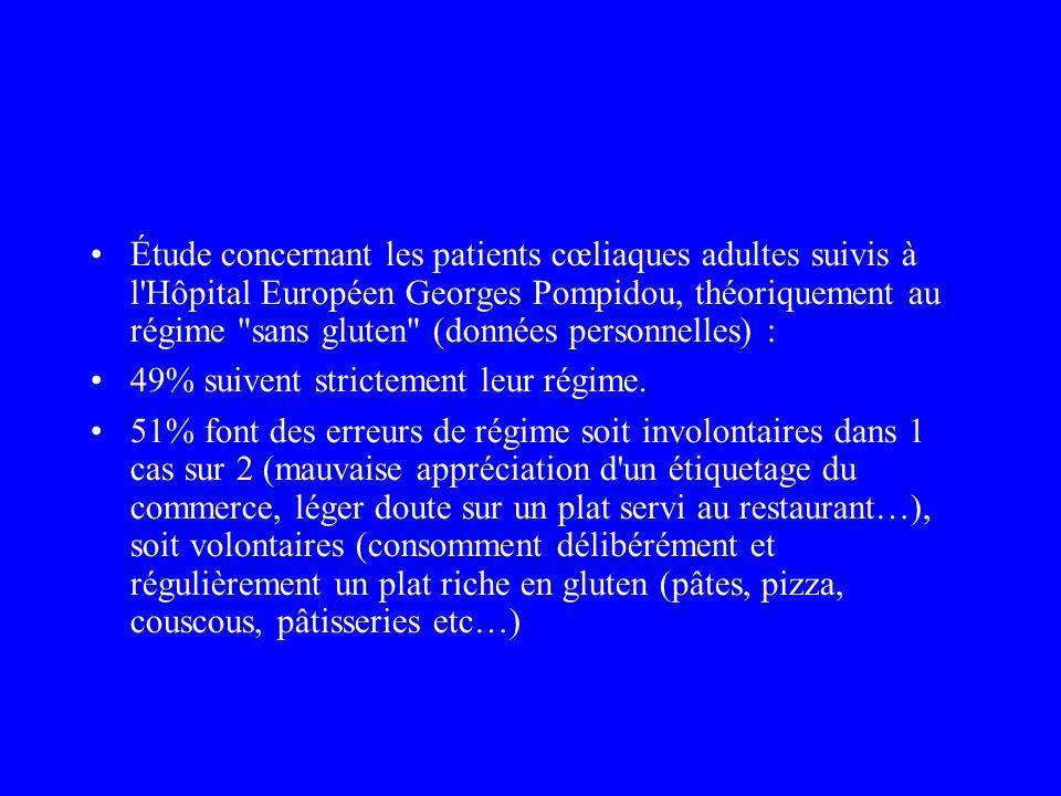 Étude concernant les patients cœliaques adultes suivis à l'Hôpital Européen Georges Pompidou, théoriquement au régime