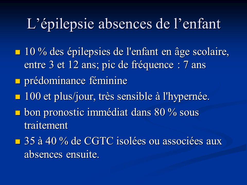 Les syndromes épileptiques 2 types: 2 types: Idiopathique Idiopathique pas de lésion cérébrale pas de lésion cérébrale développement et examen cliniqu