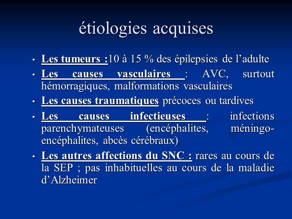 Etiologies des épilepsies facteurs génétiques (40%) et acquis (60%) ; facteurs génétiques (40%) et acquis (60%) ;