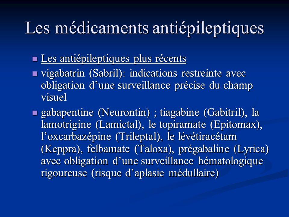Les médicaments antiépileptiques Actifs sur toutes les crises sauf les absences : le phénobarbital Actifs sur toutes les crises sauf les absences : le