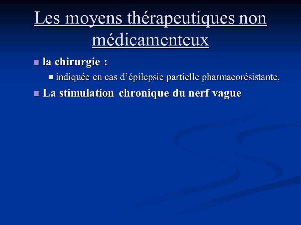 Le traitement est bien supporté mais les crises persistent Le traitement est bien supporté mais les crises persistent les dosages sanguins sont utiles