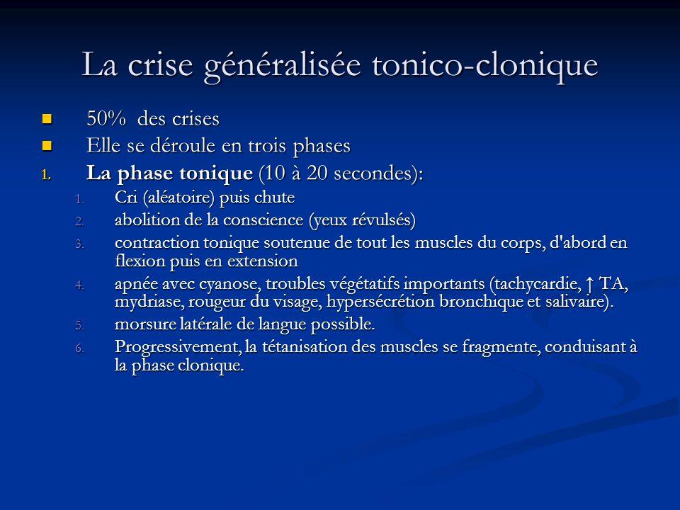 3 types de crises Crise généralisée tonico-clonique Crise généralisée tonico-clonique Myoclonies massives Myoclonies massives Absences. Absences.