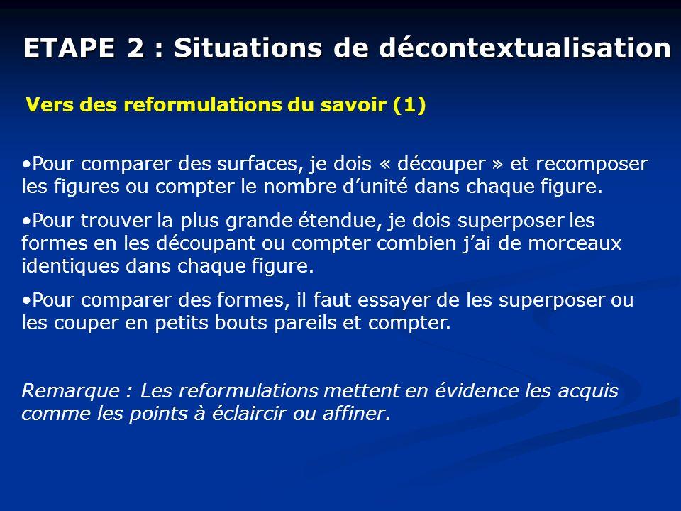 ETAPE 2 : Situations de décontextualisation Vers des reformulations du savoir (1) Pour comparer des surfaces, je dois « découper » et recomposer les figures ou compter le nombre dunité dans chaque figure.
