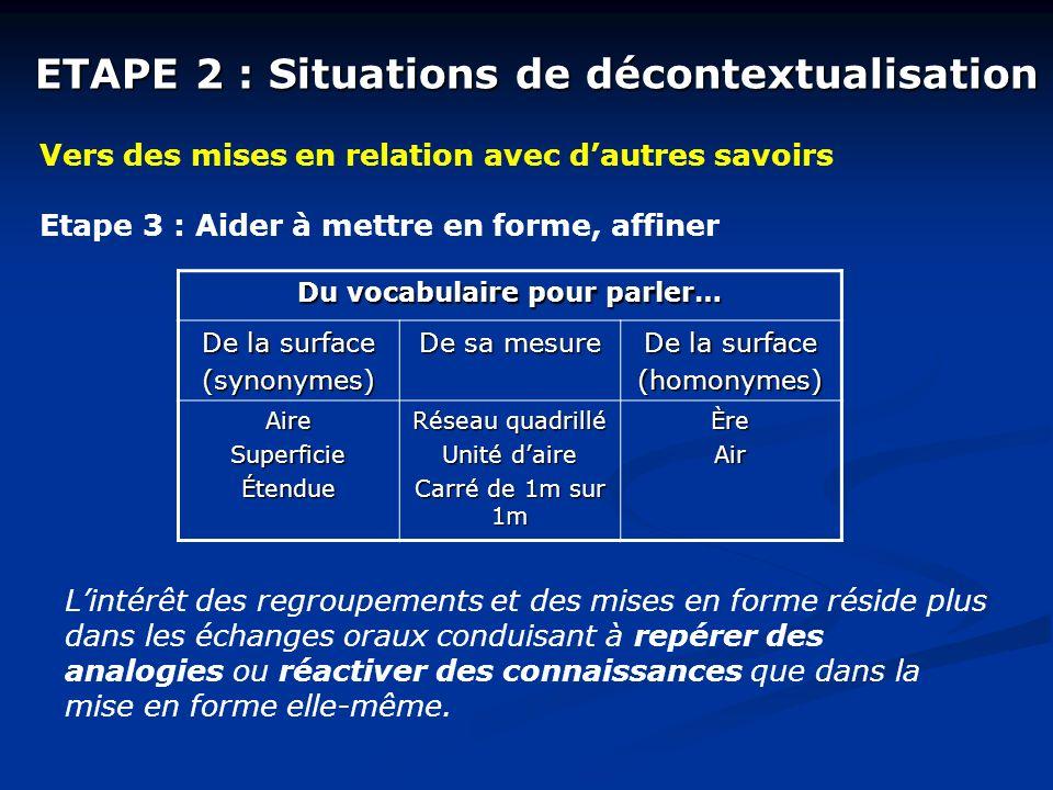 ETAPE 2 : Situations de décontextualisation Vers des mises en relation avec dautres savoirs Etape 3 : Aider à mettre en forme, affiner Du vocabulaire
