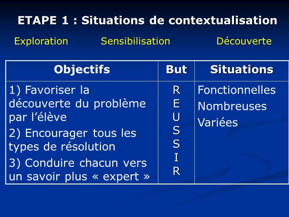 ETAPE 1 : Situations de contextualisation ExplorationSensibilisationDécouverte ObjectifsButSituations 1) Favoriser la découverte du problème par lélèv