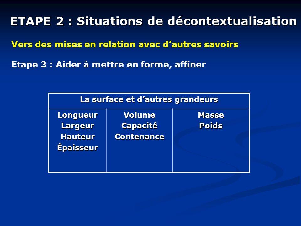 ETAPE 2 : Situations de décontextualisation Vers des mises en relation avec dautres savoirs Etape 3 : Aider à mettre en forme, affiner La surface et d