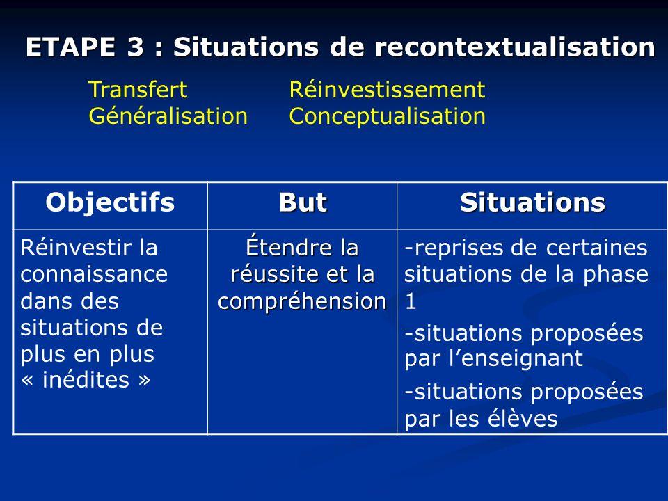 ETAPE 3 : Situations de recontextualisation TransfertRéinvestissement GénéralisationConceptualisation ObjectifsButSituations Réinvestir la connaissance dans des situations de plus en plus « inédites » Étendre la réussite et la compréhension -reprises de certaines situations de la phase 1 -situations proposées par lenseignant -situations proposées par les élèves