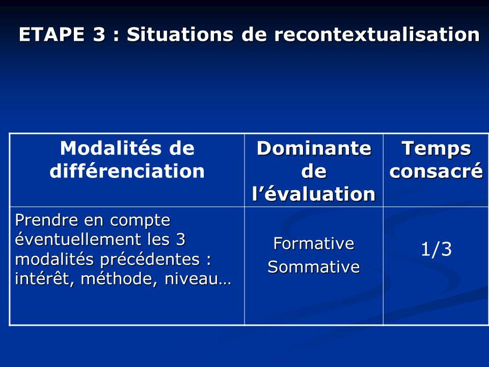 ETAPE 3 : Situations de recontextualisation Modalités de différenciation Dominante de lévaluation Temps consacré Prendre en compte éventuellement les 3 modalités précédentes : intérêt, méthode, niveau… FormativeSommative 1/3