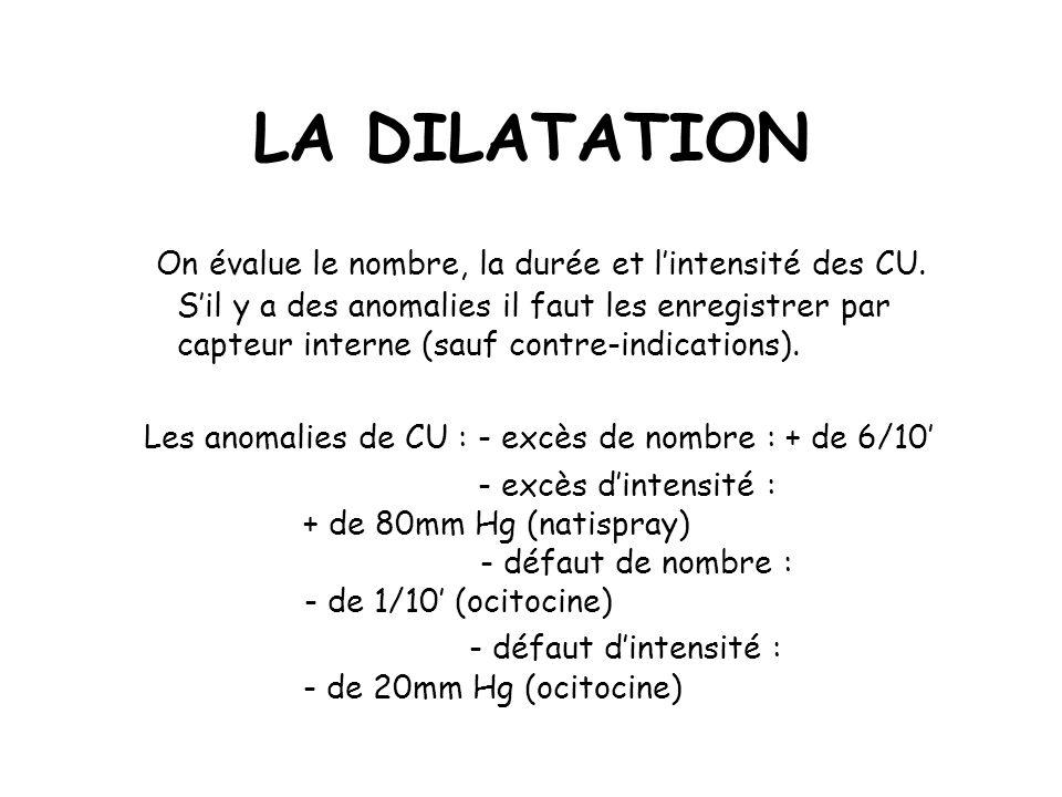 LA DILATATION On évalue le nombre, la durée et lintensité des CU.