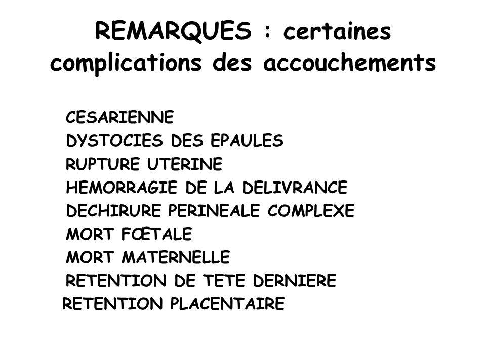 REMARQUES : certaines complications des accouchements CESARIENNE DYSTOCIES DES EPAULES RUPTURE UTERINE HEMORRAGIE DE LA DELIVRANCE DECHIRURE PERINEALE COMPLEXE MORT FŒTALE MORT MATERNELLE RETENTION DE TETE DERNIERE RETENTION PLACENTAIRE
