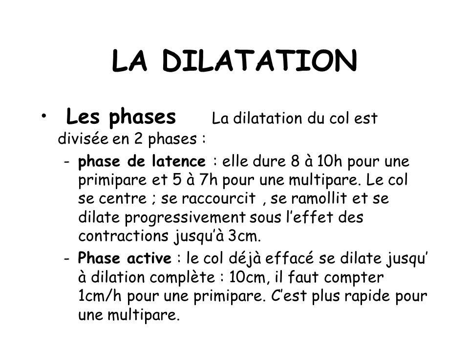 LA DILATATION Les phases La dilatation du col est divisée en 2 phases : -phase de latence : elle dure 8 à 10h pour une primipare et 5 à 7h pour une multipare.