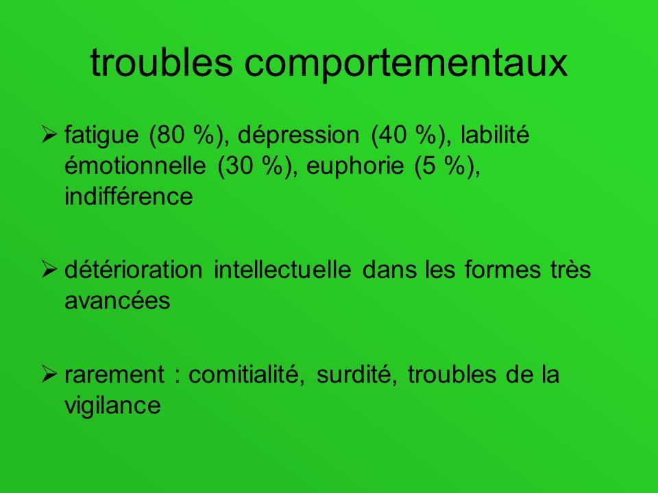 troubles comportementaux fatigue (80 %), dépression (40 %), labilité émotionnelle (30 %), euphorie (5 %), indifférence détérioration intellectuelle da