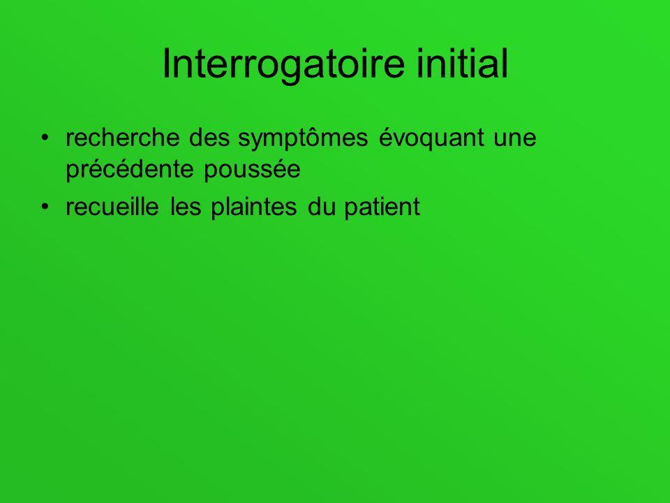 Interrogatoire initial recherche des symptômes évoquant une précédente poussée recueille les plaintes du patient