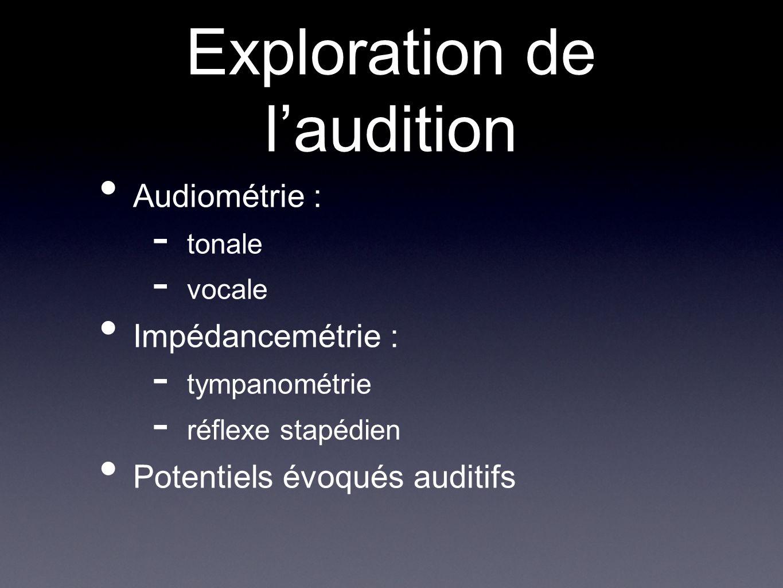 Exploration de laudition Audiométrie : - tonale - vocale Impédancemétrie : - tympanométrie - réflexe stapédien Potentiels évoqués auditifs