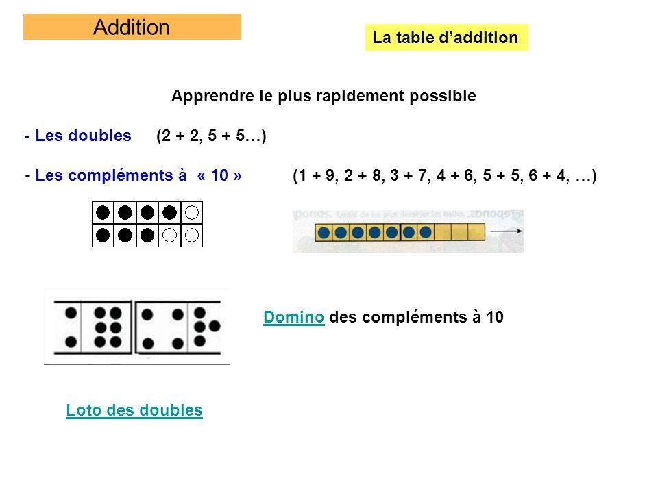 Addition La table daddition Apprendre le plus rapidement possible - Les doubles (2 + 2, 5 + 5…) - Les compléments à « 10 » (1 + 9, 2 + 8, 3 + 7, 4 + 6
