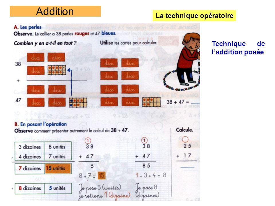 Addition La technique opératoire Technique de laddition posée