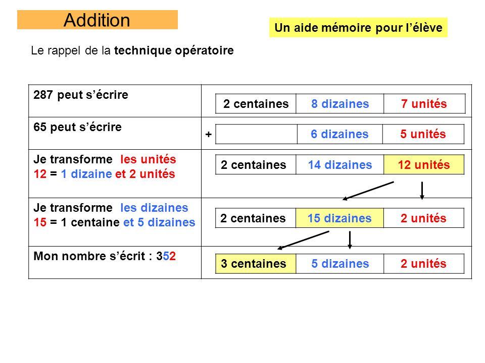 Addition Un aide mémoire pour lélève Le rappel de la technique opératoire 287 peut sécrire 65 peut sécrire Je transforme les unités 12 = 1 dizaine et