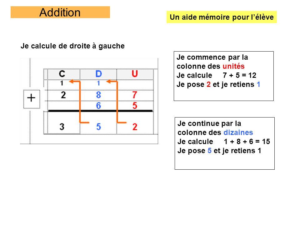Addition Un aide mémoire pour lélève Je commence par la colonne des unités Je calcule 7 + 5 = 12 Je pose 2 et je retiens 1 Je calcule de droite à gauc