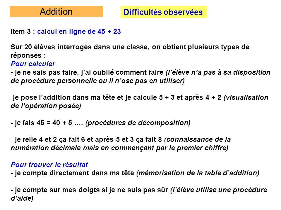 Addition Difficultés observées Item 3 : calcul en ligne de 45 + 23 Sur 20 élèves interrogés dans une classe, on obtient plusieurs types de réponses :