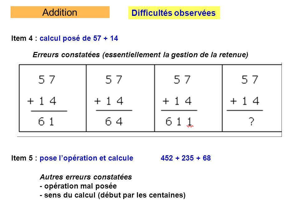 Addition Difficultés observées Item 4 : calcul posé de 57 + 14 Erreurs constatées (essentiellement la gestion de la retenue) Item 5 : pose lopération