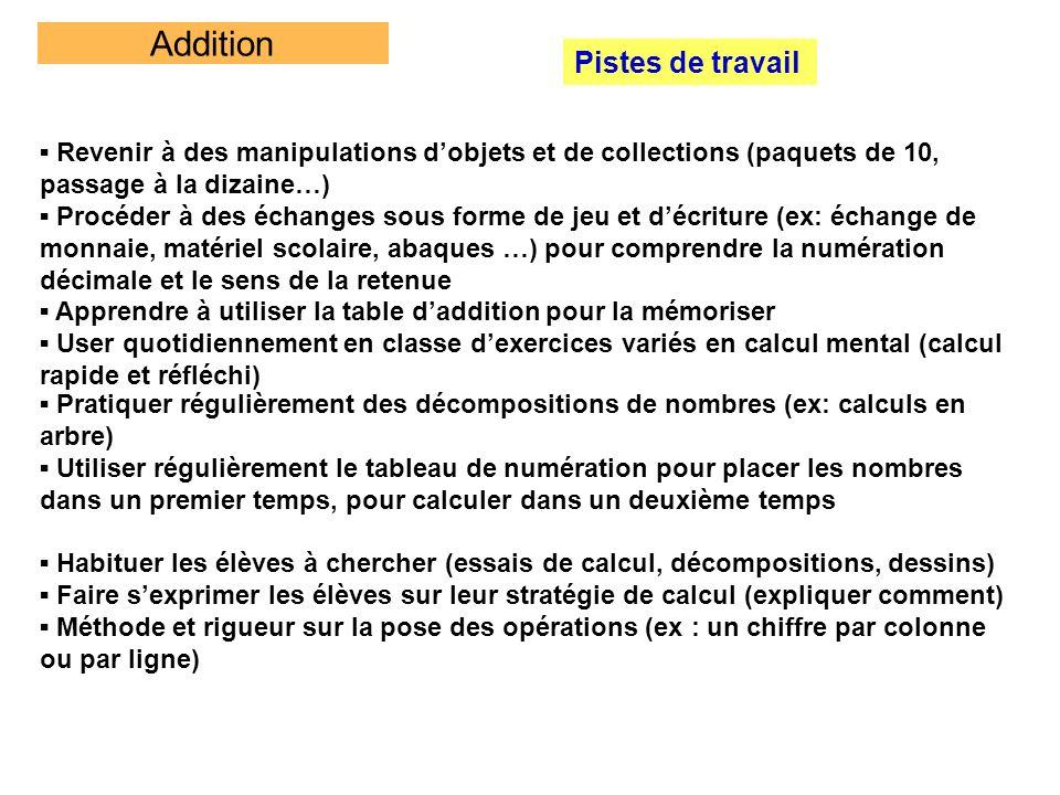 Addition Pistes de travail Revenir à des manipulations dobjets et de collections (paquets de 10, passage à la dizaine…) Procéder à des échanges sous f