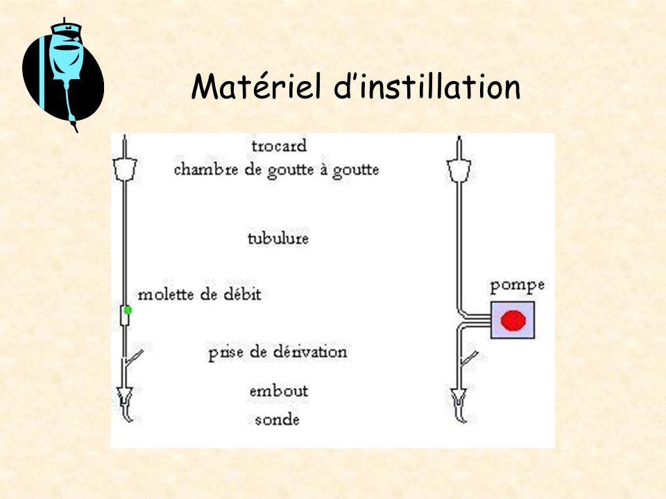 Matériel dinstillation
