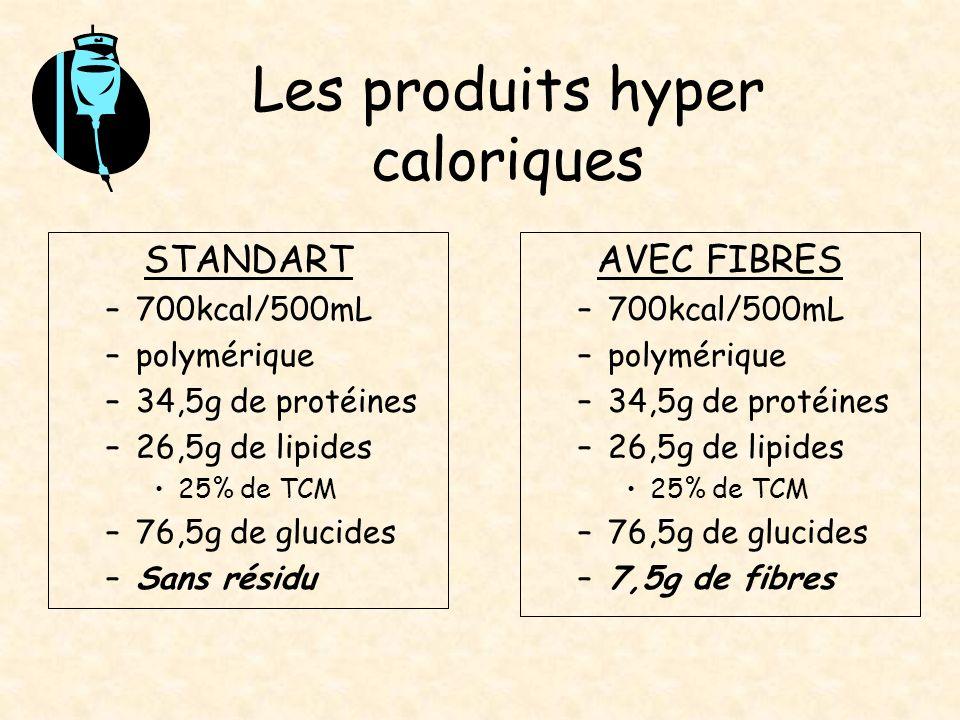 Les produits hyper caloriques STANDART –700kcal/500mL –polymérique –34,5g de protéines –26,5g de lipides 25% de TCM –76,5g de glucides –Sans résidu AV