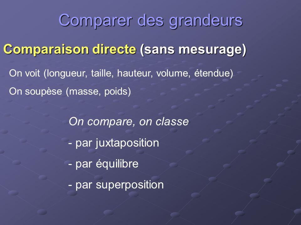 Comparer des grandeurs Comparaison directe (sans mesurage) On compare, on classe - par juxtaposition - par équilibre - par superposition On voit (longueur, taille, hauteur, volume, étendue) On soupèse (masse, poids)