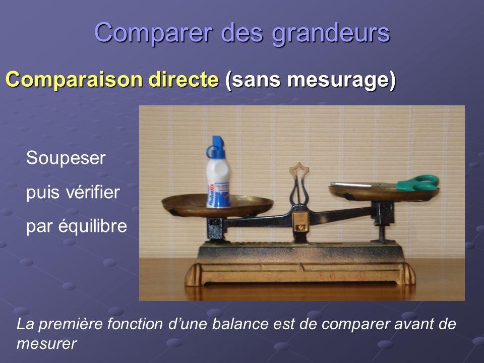 Comparer des grandeurs Comparaison directe (sans mesurage) Soupeser puis vérifier par équilibre La première fonction dune balance est de comparer avant de mesurer