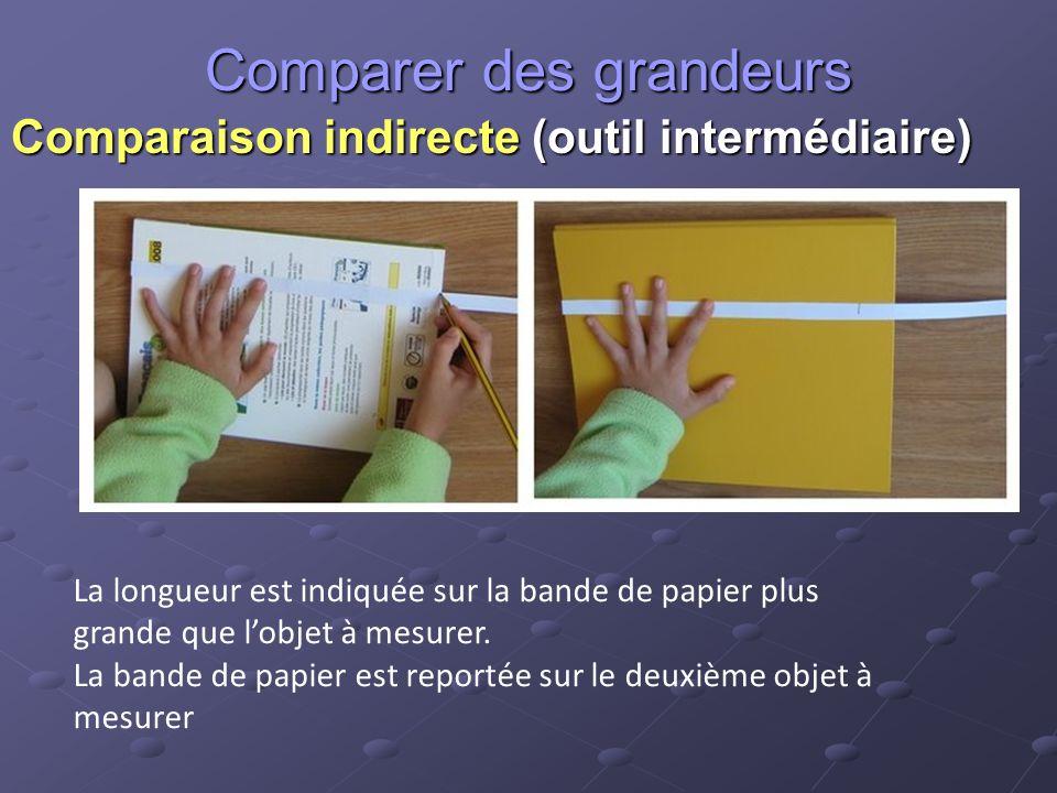 Comparer des grandeurs Comparaison indirecte (outil intermédiaire) La longueur est indiquée sur la bande de papier plus grande que lobjet à mesurer.