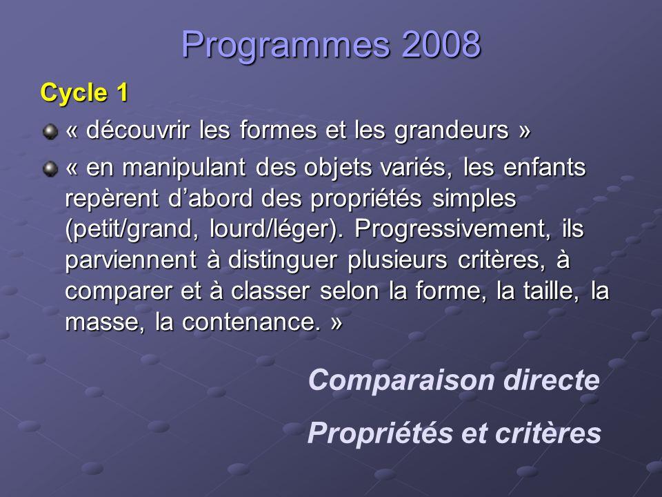 Programmes 2008 Cycle 2 Les élèves apprennent et comparent les unités usuelles -de longueur (m et cm ; km et m), -de masse (kg et g), -de contenance (le litre), -de temps (heure, demi heure) -la monnaie (euro, centime deuro).