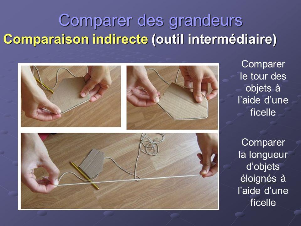 Comparer des grandeurs Comparaison indirecte (outil intermédiaire) Comparer le tour des objets à laide dune ficelle Comparer la longueur dobjets éloignés à laide dune ficelle