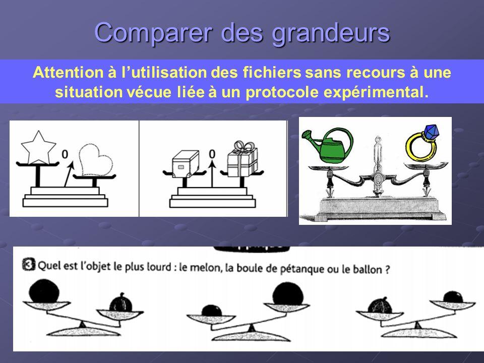 Comparer des grandeurs Attention à lutilisation des fichiers sans recours à une situation vécue liée à un protocole expérimental.
